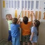 Развитие памяти у малышей до 3 лет